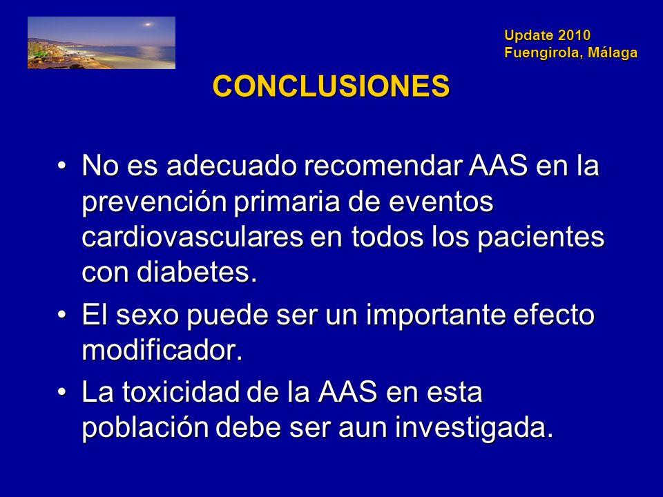 Update 2010 Fuengirola, Málaga CONCLUSIONES No es adecuado recomendar AAS en la prevención primaria de eventos cardiovasculares en todos los pacientes con diabetes.No es adecuado recomendar AAS en la prevención primaria de eventos cardiovasculares en todos los pacientes con diabetes.
