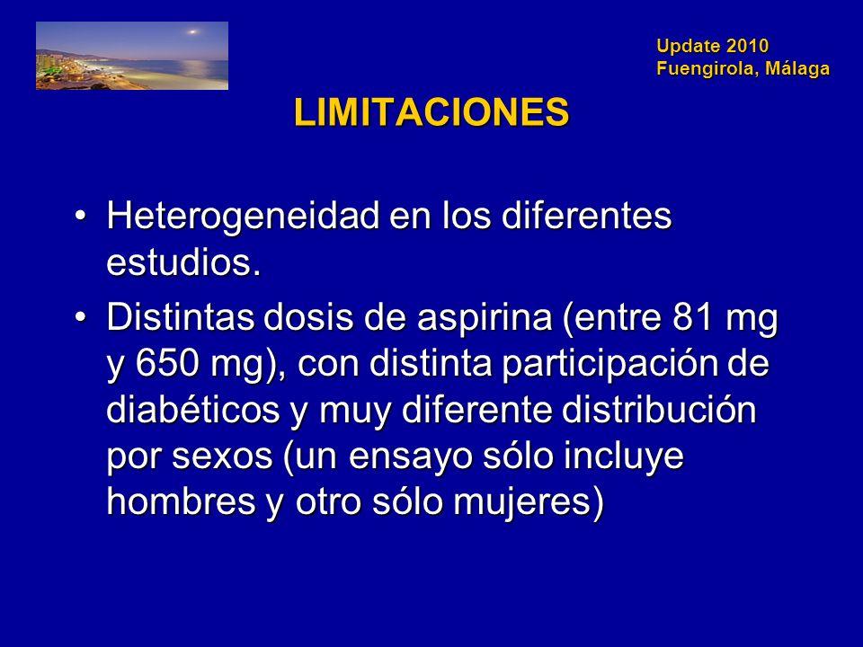 Update 2010 Fuengirola, Málaga LIMITACIONES Heterogeneidad en los diferentes estudios.Heterogeneidad en los diferentes estudios.