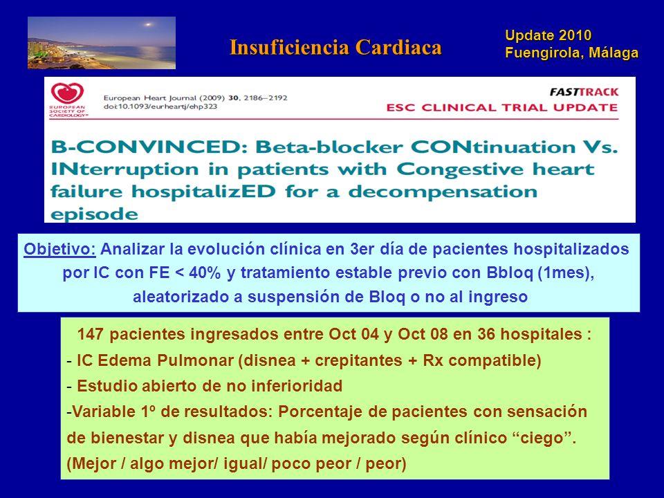 Update 2010 Fuengirola, Málaga Objetivo: Analizar la evolución clínica en 3er día de pacientes hospitalizados por IC con FE < 40% y tratamiento establ