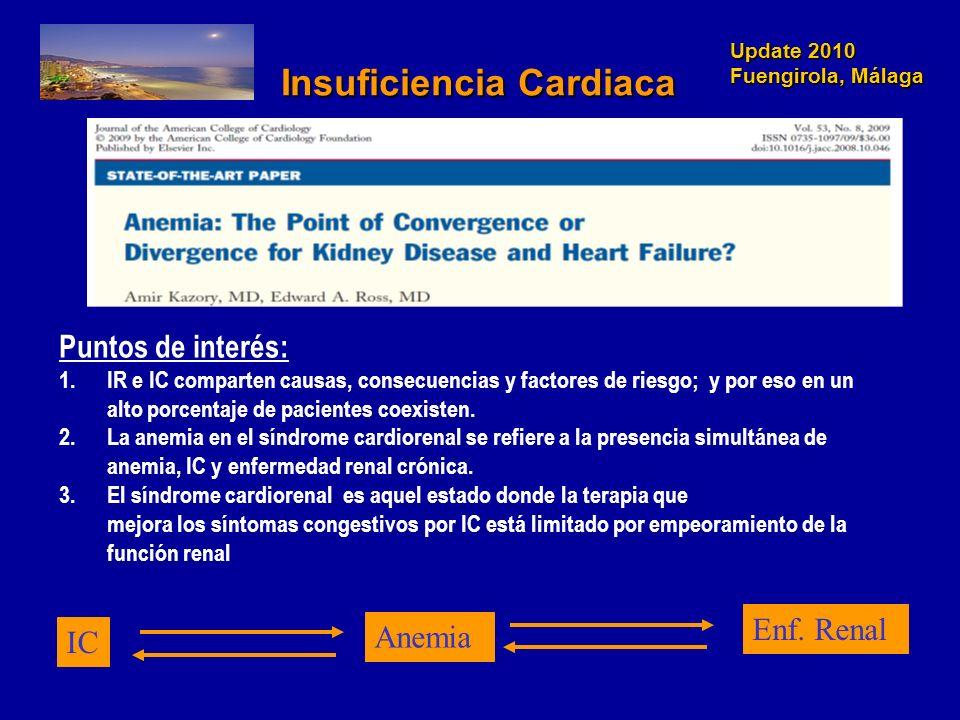 Update 2010 Fuengirola, Málaga Update 2010 Fuengirola, Málaga Insuficiencia Cardiaca Insuficiencia Cardiaca Puntos de interés: 1.IR e IC comparten cau