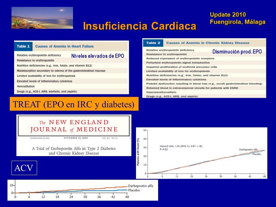 Update 2010 Fuengirola, Málaga Update 2010 Fuengirola, Málaga Insuficiencia Cardiaca Insuficiencia Cardiaca Niveles elevados de EPO TREAT (EPO en IRC