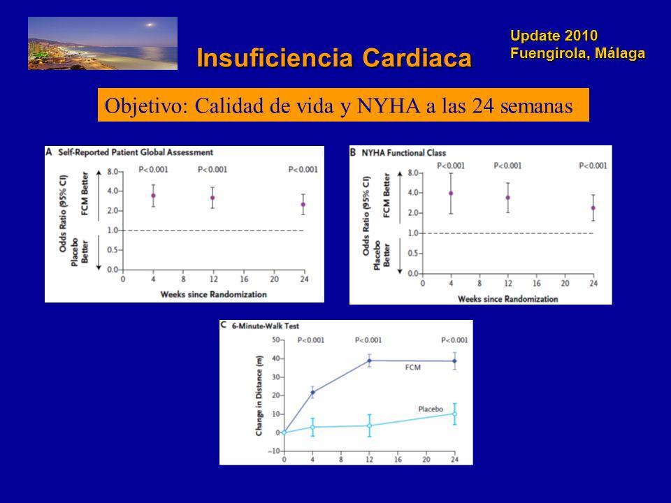 Update 2010 Fuengirola, Málaga Update 2010 Fuengirola, Málaga Insuficiencia Cardiaca Insuficiencia Cardiaca Objetivo: Calidad de vida y NYHA a las 24
