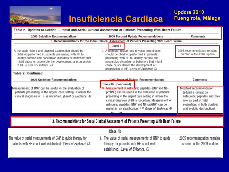 Update 2010 Fuengirola, Málaga Update 2010 Fuengirola, Málaga Insuficiencia Cardiaca Insuficiencia Cardiaca Características: Objetivo 1: Supervivencia libre de Reingresos y/o calidad vida.