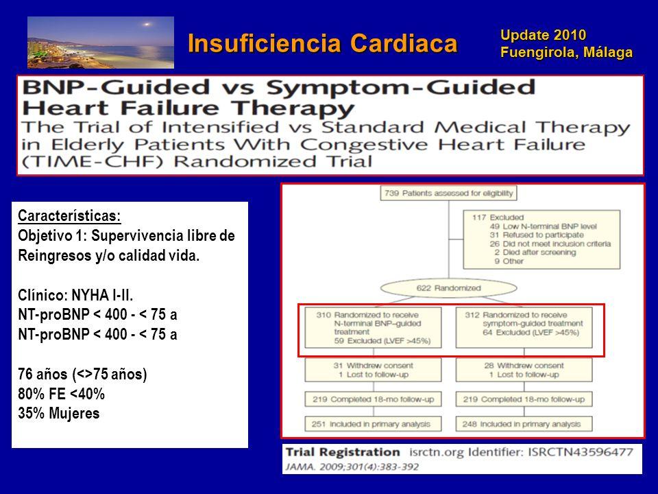 Update 2010 Fuengirola, Málaga Update 2010 Fuengirola, Málaga Insuficiencia Cardiaca Insuficiencia Cardiaca Características: Objetivo 1: Supervivencia