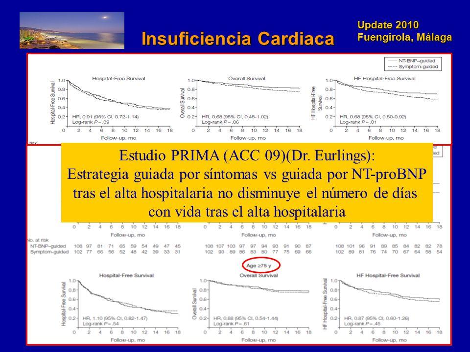Update 2010 Fuengirola, Málaga Update 2010 Fuengirola, Málaga Insuficiencia Cardiaca Insuficiencia Cardiaca Estudio PRIMA (ACC 09)(Dr. Eurlings): Estr