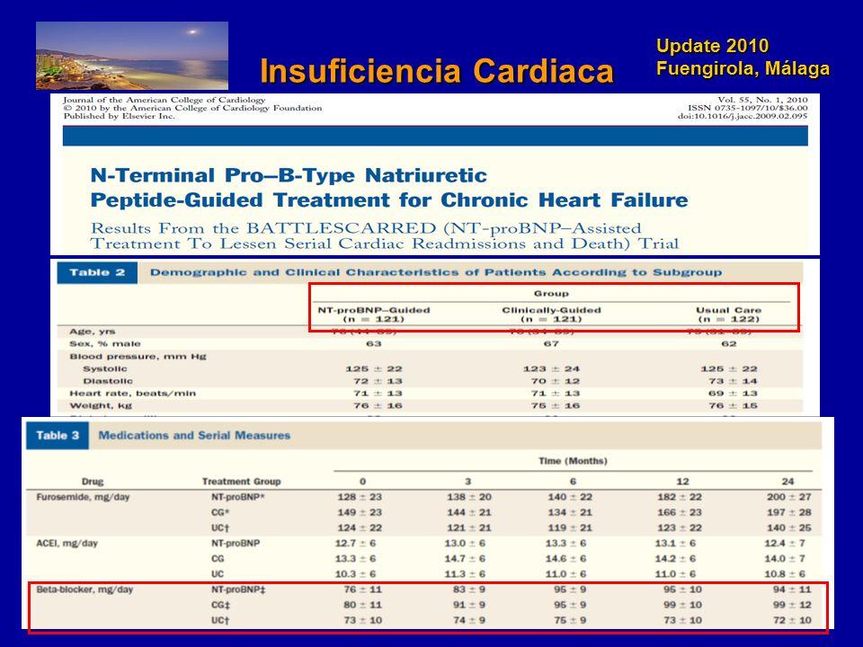 Update 2010 Fuengirola, Málaga Update 2010 Fuengirola, Málaga Insuficiencia Cardiaca Insuficiencia Cardiaca Niveles elevados de EPO TREAT (EPO en IRC y diabetes) Disminución prod.