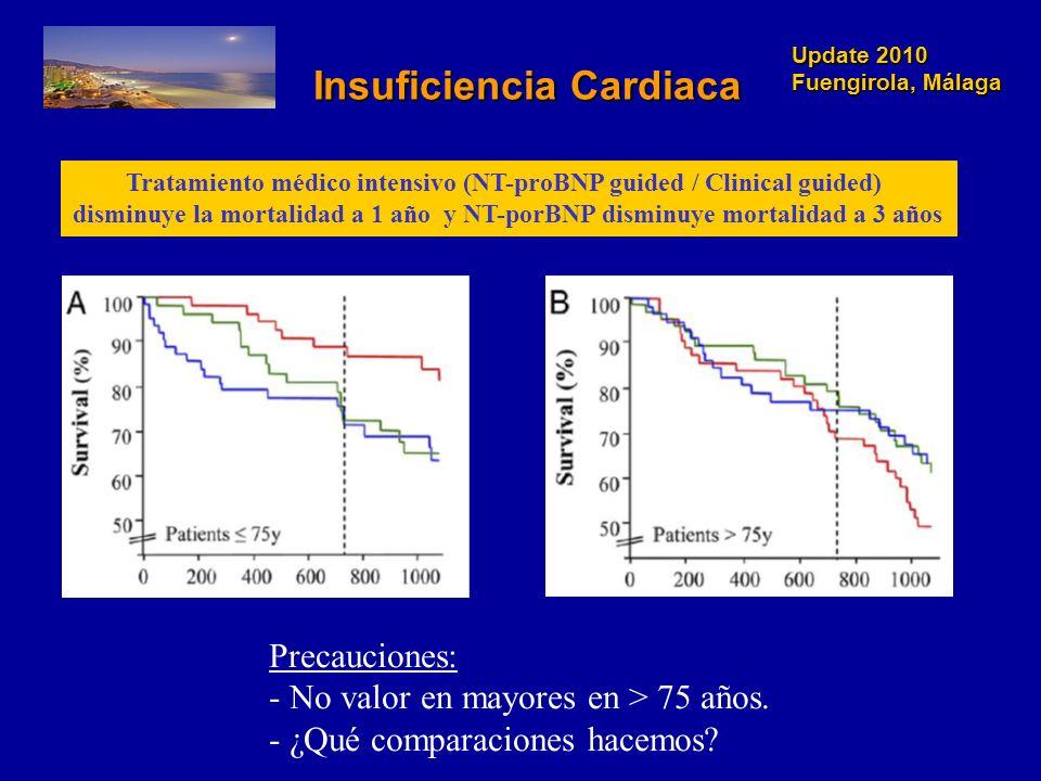 Update 2010 Fuengirola, Málaga Update 2010 Fuengirola, Málaga Insuficiencia Cardiaca Insuficiencia Cardiaca Precauciones: - No valor en mayores en > 7