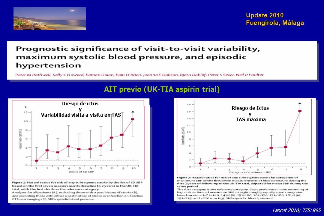 Update 2010 Fuengirola, Málaga Lancet 2010; 375: 895 AIT previo (UK-TIA aspirin trial) Riesgo de ictus y Variabilidad visita a visita en TAS Riesgo de Ictus y TAS máxima