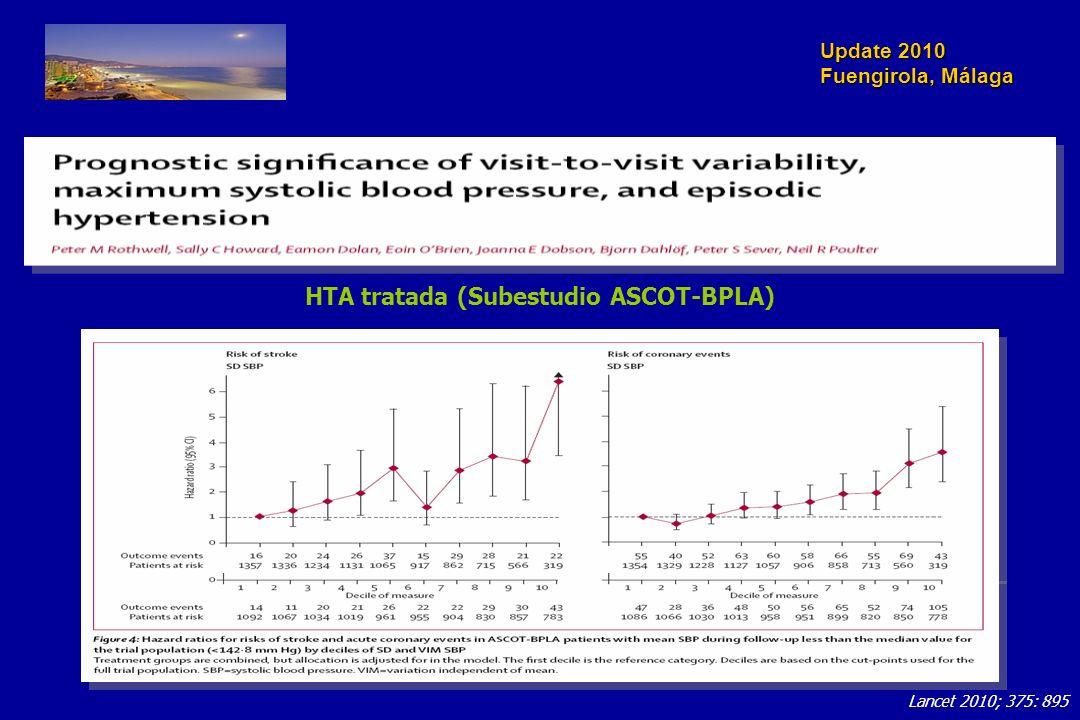 Update 2010 Fuengirola, Málaga Lancet 2010; 375: 895 HTA tratada (Subestudio ASCOT-BPLA)