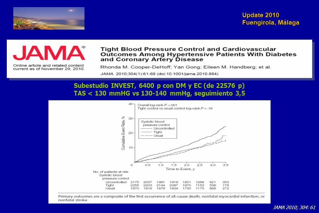Update 2010 Fuengirola, Málaga JAMA 2010; 304: 61 Subestudio INVEST, 6400 p con DM y EC (de 22576 p) TAS < 130 mmHG vs 130-140 mmHg, seguimiento 3,5