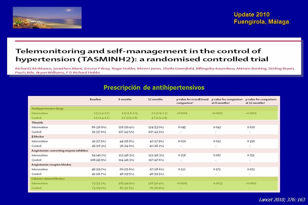 Update 2010 Fuengirola, Málaga Lancet 2010; 376: 163 Prescripción de antihipertensivos
