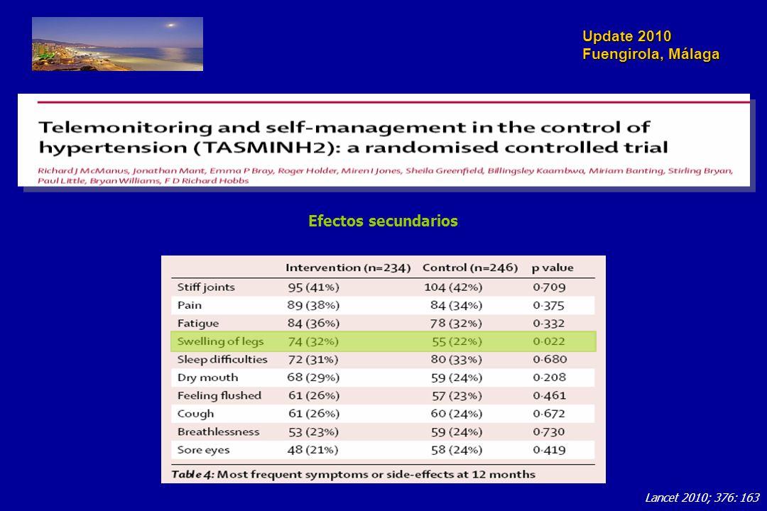 Update 2010 Fuengirola, Málaga Lancet 2010; 376: 163 Efectos secundarios