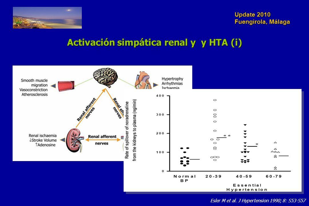 Update 2010 Fuengirola, Málaga Esler M et al.