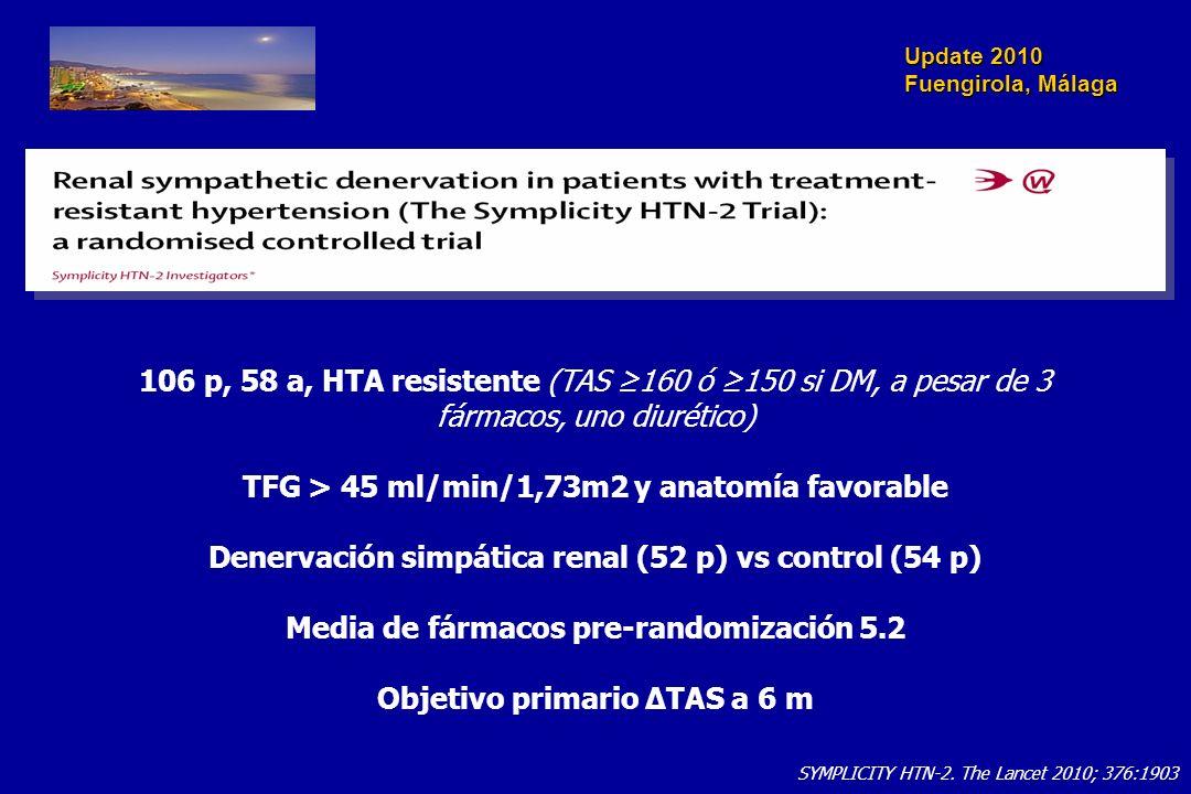 Update 2010 Fuengirola, Málaga SYMPLICITY HTN-2.