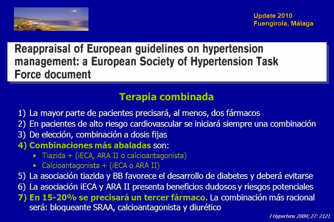 Update 2010 Fuengirola, Málaga Terapia combinada 1)La mayor parte de pacientes precisará, al menos, dos fármacos 2)En pacientes de alto riesgo cardiovascular se iniciará siempre una combinación 3)De elección, combinación a dosis fijas 4)Combinaciones más abaladas son: Tiazida + (iECA, ARA II o calcioantagonista) Calcioantagonista + (iECA o ARA II) 5)La asociación tiazida y BB favorece el desarrollo de diabetes y deberá evitarse 6)La asociación iECA y ARA II presenta beneficios dudosos y riesgos potenciales 7)En 15-20% se precisará un tercer fármaco.