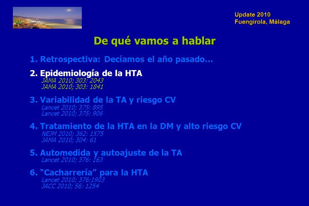 Update 2010 Fuengirola, Málaga Terapia intensivaTerapia estándarp HipoTA17 (1%)1 (0.04%)< 0.001 Síncope12 (0.5%)5 (0.21%)0.10 K+ > 5,973 (3.1%)72 (3%)0.93 K+ < 3.249 (2.1)27 (1.1)0.01 IR aguda5 (0.2%)1 (0.04%)0.12 Cr > 1,5304 (12.9%)199 (8.4%)<0.001 N Engl J Med 2010; 362 (17): 1575 Efectos adversos