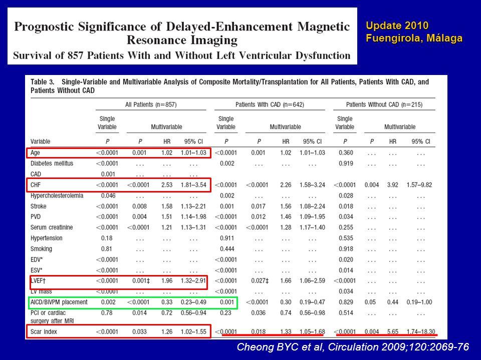 Update 2010 Fuengirola, Málaga Cheong BYC et al, Circulation 2009;120:2069-76