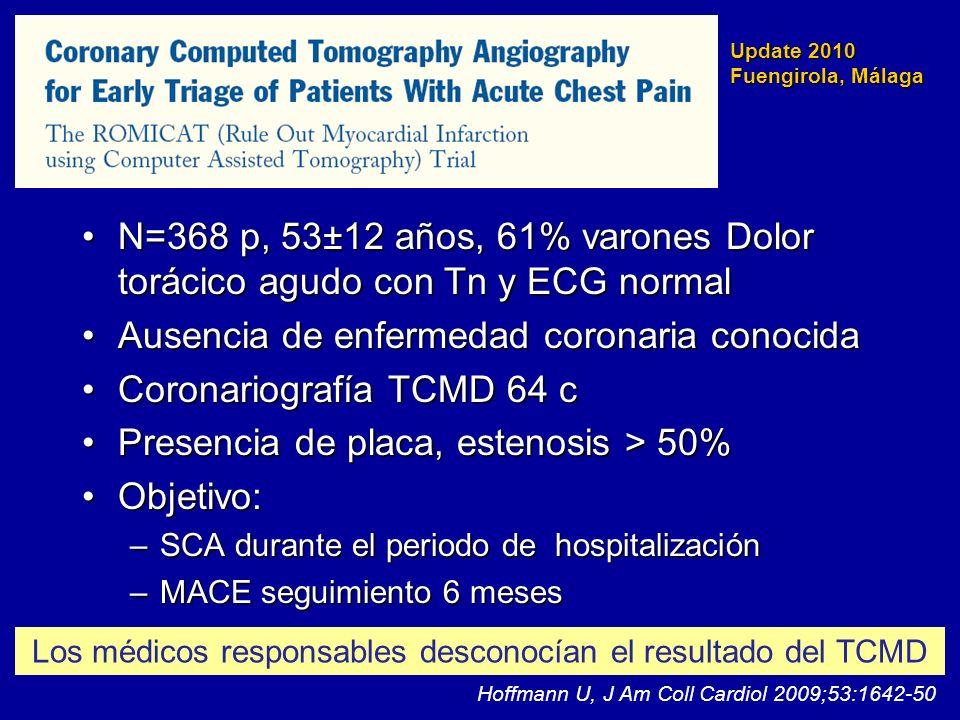 Update 2010 Fuengirola, Málaga Hallazgos TCMDn% No enfermedad coronaria18350.3 Placa (no estenosis)11731.2 Positivo6818.5 Estenosis34 Estudio no concluyente34 Hoffmann U, J Am Coll Cardiol 2009;53:1642-50