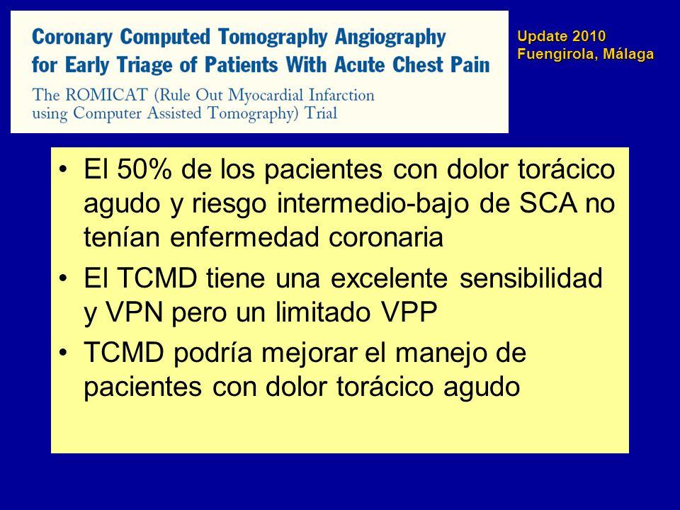 Update 2010 Fuengirola, Málaga El 50% de los pacientes con dolor torácico agudo y riesgo intermedio-bajo de SCA no tenían enfermedad coronaria El TCMD