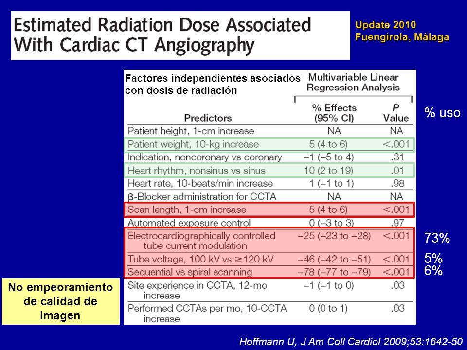 Update 2010 Fuengirola, Málaga Hoffmann U, J Am Coll Cardiol 2009;53:1642-50 Factores independientes asociados con dosis de radiación No empeoramiento