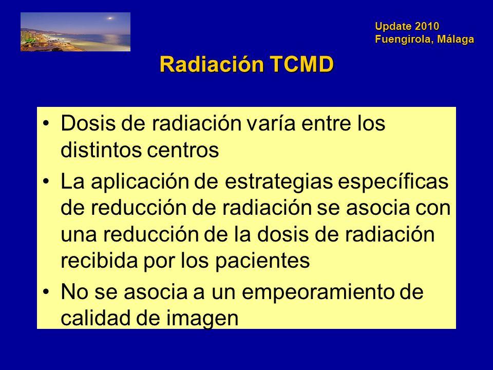 Update 2010 Fuengirola, Málaga Radiación TCMD Dosis de radiación varía entre los distintos centros La aplicación de estrategias específicas de reducci