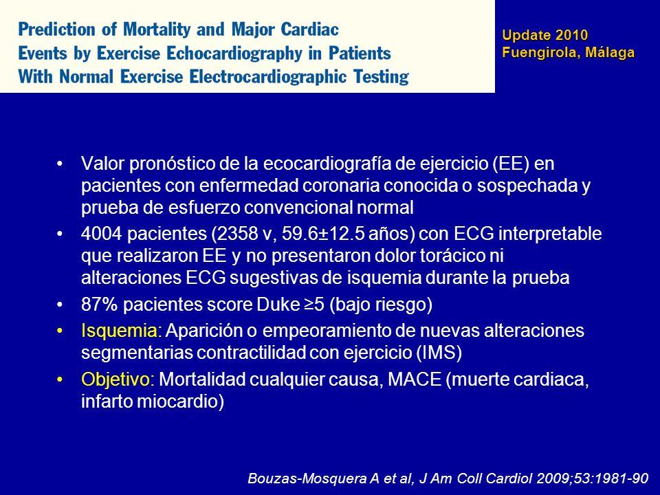 Update 2010 Fuengirola, Málaga Bouzas-Mosquera A et al, J Am Coll Cardiol 2009;53:1981-90 N=669 (16.7%) desarrollaron isquemia con ejercicio Seguimiento medio 4.5 ± 3.4 años 313 muertes, 183 MACE 12.1 vs 6.4% P<0.001 10.1 vs 4.2% P<0.001 2/3 pacientes isquemia extensa, 1/3 multivaso