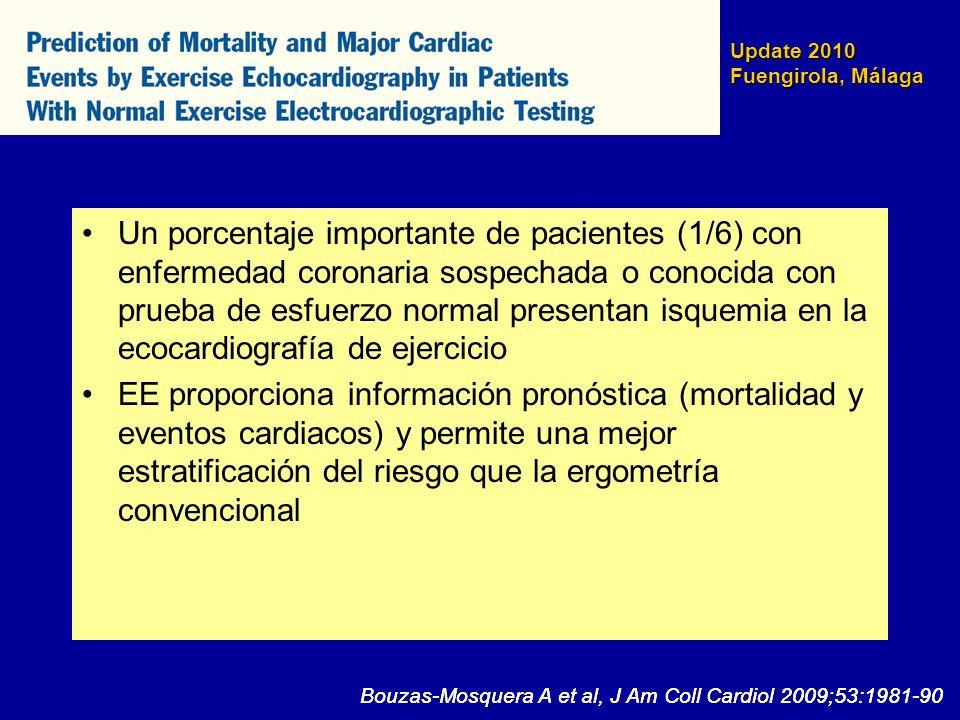 Update 2010 Fuengirola, Málaga Un porcentaje importante de pacientes (1/6) con enfermedad coronaria sospechada o conocida con prueba de esfuerzo norma