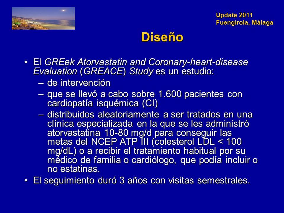 Update 2011 Fuengirola, Málaga Diseño El GREek Atorvastatin and Coronary-heart-disease Evaluation (GREACE) Study es un estudio:El GREek Atorvastatin and Coronary-heart-disease Evaluation (GREACE) Study es un estudio: –de intervención –que se llevó a cabo sobre 1.600 pacientes con cardiopatía isquémica (CI) –distribuidos aleatoriamente a ser tratados en una clínica especializada en la que se les administró atorvastatina 10-80 mg/d para conseguir las metas del NCEP ATP III (colesterol LDL < 100 mg/dL) o a recibir el tratamiento habitual por su médico de familia o cardiólogo, que podía incluir o no estatinas.