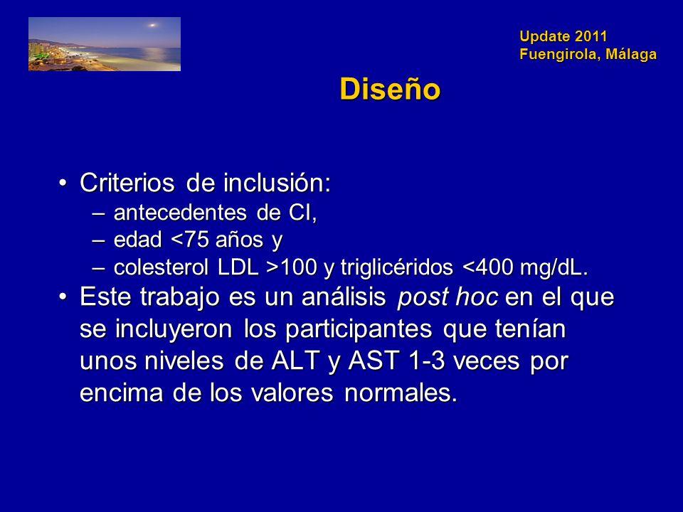 Update 2011 Fuengirola, Málaga Diseño Criterios de inclusión:Criterios de inclusión: –antecedentes de CI, –edad <75 años y –colesterol LDL >100 y triglicéridos 100 y triglicéridos <400 mg/dL.