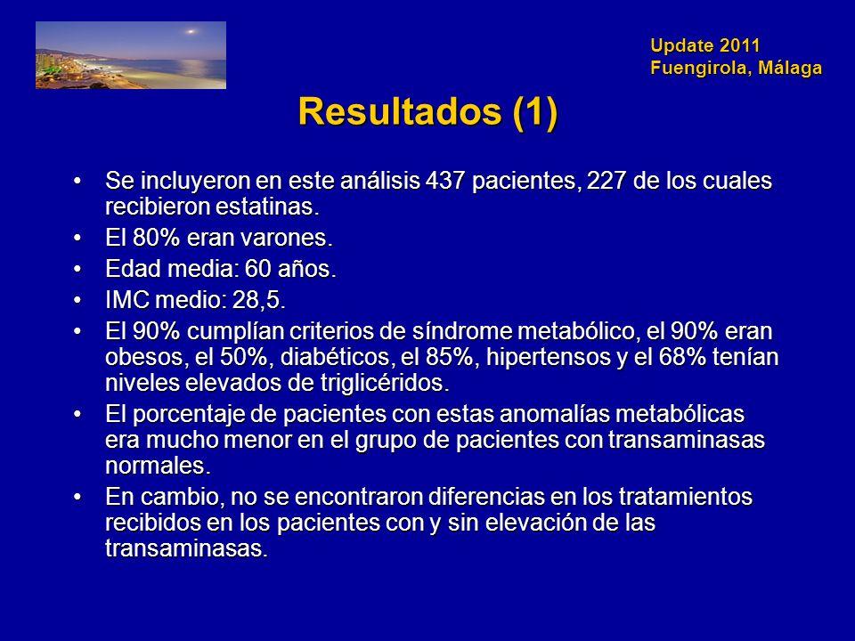 Update 2011 Fuengirola, Málaga Resultados (1) Se incluyeron en este análisis 437 pacientes, 227 de los cuales recibieron estatinas.Se incluyeron en este análisis 437 pacientes, 227 de los cuales recibieron estatinas.