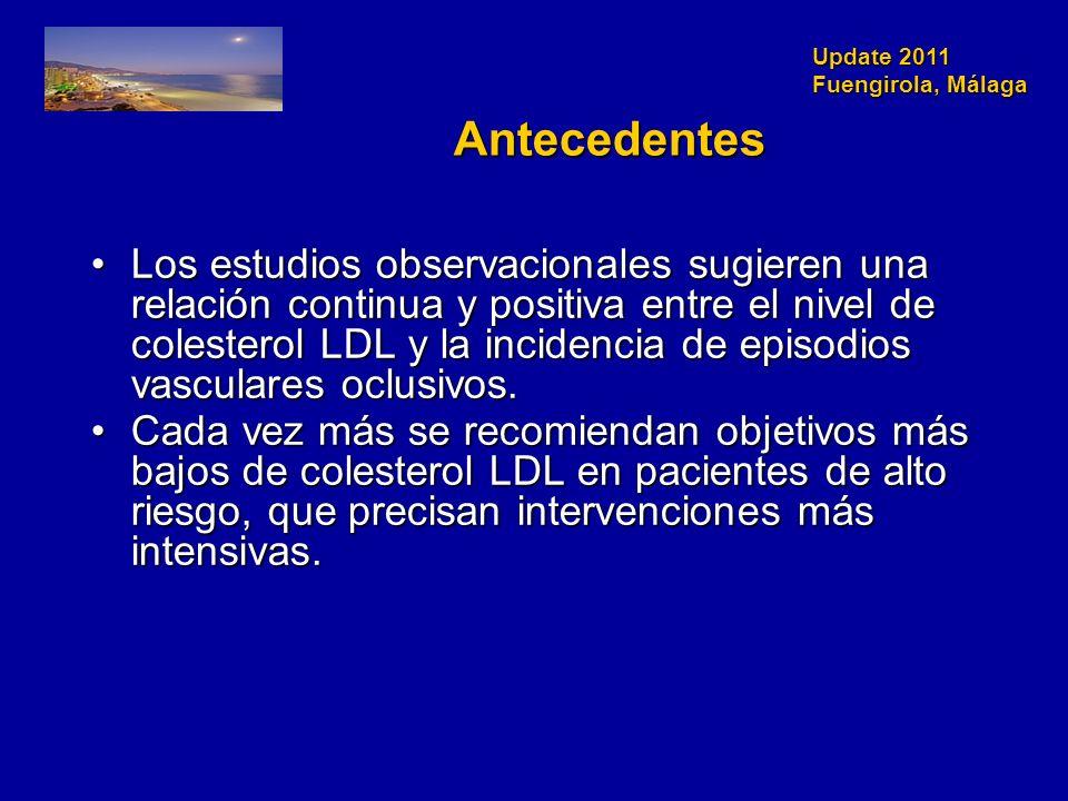 Update 2011 Fuengirola, Málaga Antecedentes Los estudios observacionales sugieren una relación continua y positiva entre el nivel de colesterol LDL y la incidencia de episodios vasculares oclusivos.Los estudios observacionales sugieren una relación continua y positiva entre el nivel de colesterol LDL y la incidencia de episodios vasculares oclusivos.