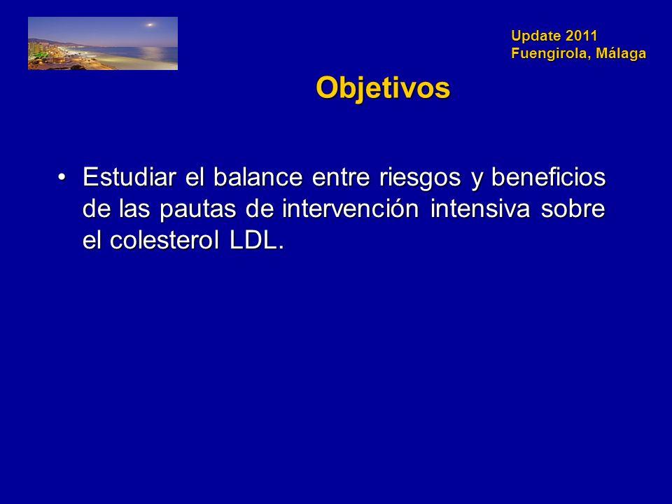 Update 2011 Fuengirola, Málaga Objetivos Estudiar el balance entre riesgos y beneficios de las pautas de intervención intensiva sobre el colesterol LDL.Estudiar el balance entre riesgos y beneficios de las pautas de intervención intensiva sobre el colesterol LDL.