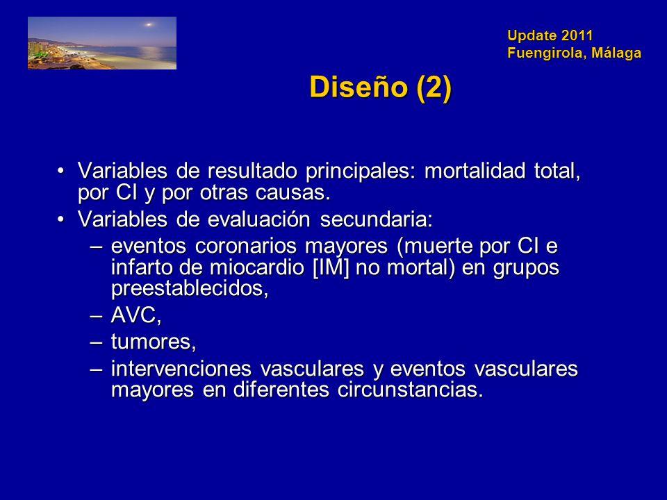 Update 2011 Fuengirola, Málaga Diseño (2) Variables de resultado principales: mortalidad total, por CI y por otras causas.Variables de resultado principales: mortalidad total, por CI y por otras causas.