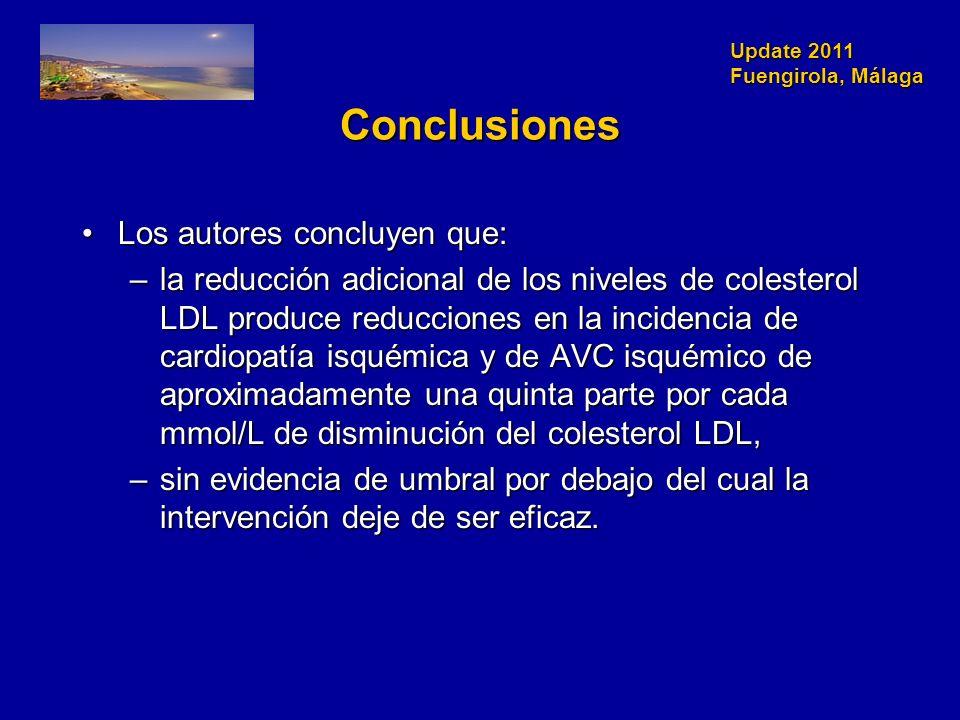 Update 2011 Fuengirola, Málaga Conclusiones Los autores concluyen que:Los autores concluyen que: –la reducción adicional de los niveles de colesterol LDL produce reducciones en la incidencia de cardiopatía isquémica y de AVC isquémico de aproximadamente una quinta parte por cada mmol/L de disminución del colesterol LDL, –sin evidencia de umbral por debajo del cual la intervención deje de ser eficaz.