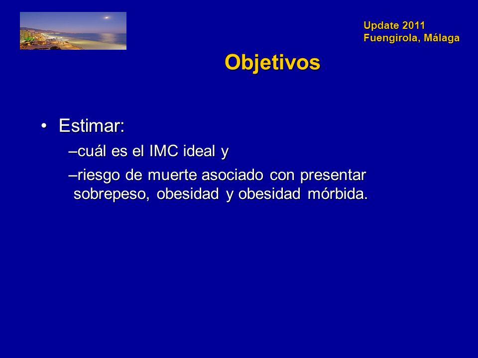 Update 2011 Fuengirola, Málaga Objetivos Estimar:Estimar: –cuál es el IMC ideal y –riesgo de muerte asociado con presentar sobrepeso, obesidad y obesidad mórbida.