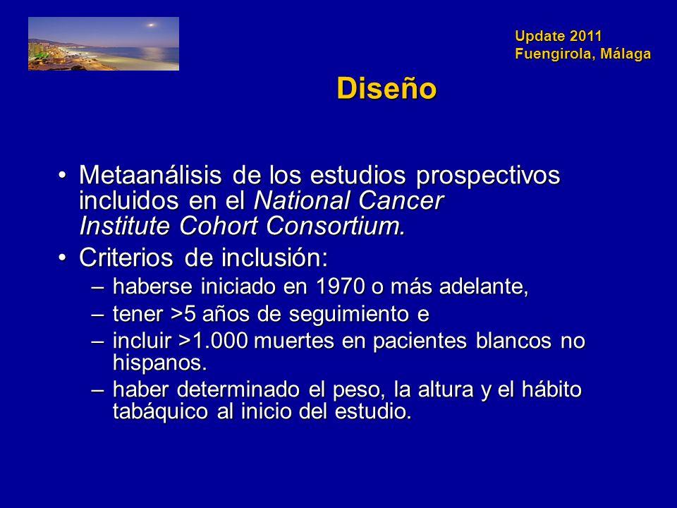 Update 2011 Fuengirola, Málaga Diseño Metaanálisis de los estudios prospectivos incluidos en el National Cancer Institute Cohort Consortium.Metaanálisis de los estudios prospectivos incluidos en el National Cancer Institute Cohort Consortium.