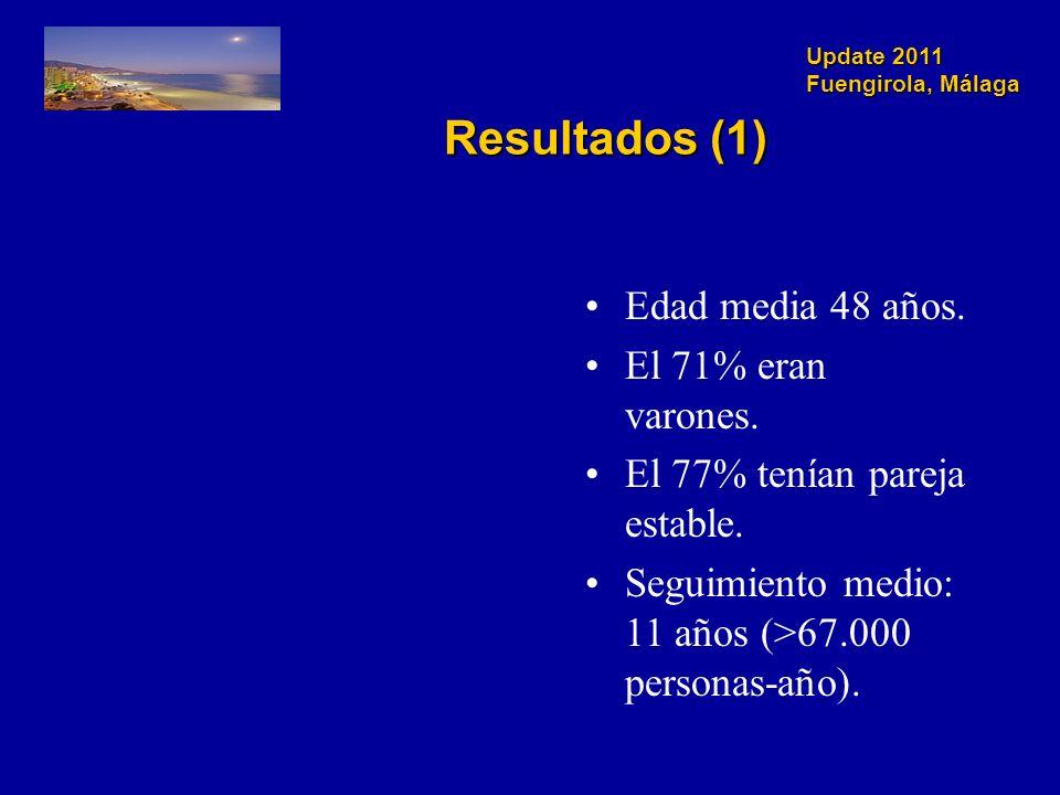 Update 2011 Fuengirola, Málaga Resultados (1) Edad media 48 años.