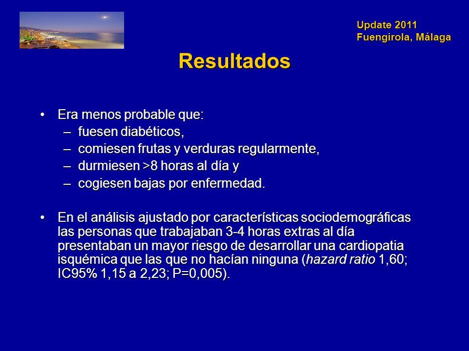 Update 2011 Fuengirola, Málaga Resultados Era menos probable que:Era menos probable que: –fuesen diabéticos, –comiesen frutas y verduras regularmente, –durmiesen >8 horas al día y –cogiesen bajas por enfermedad.