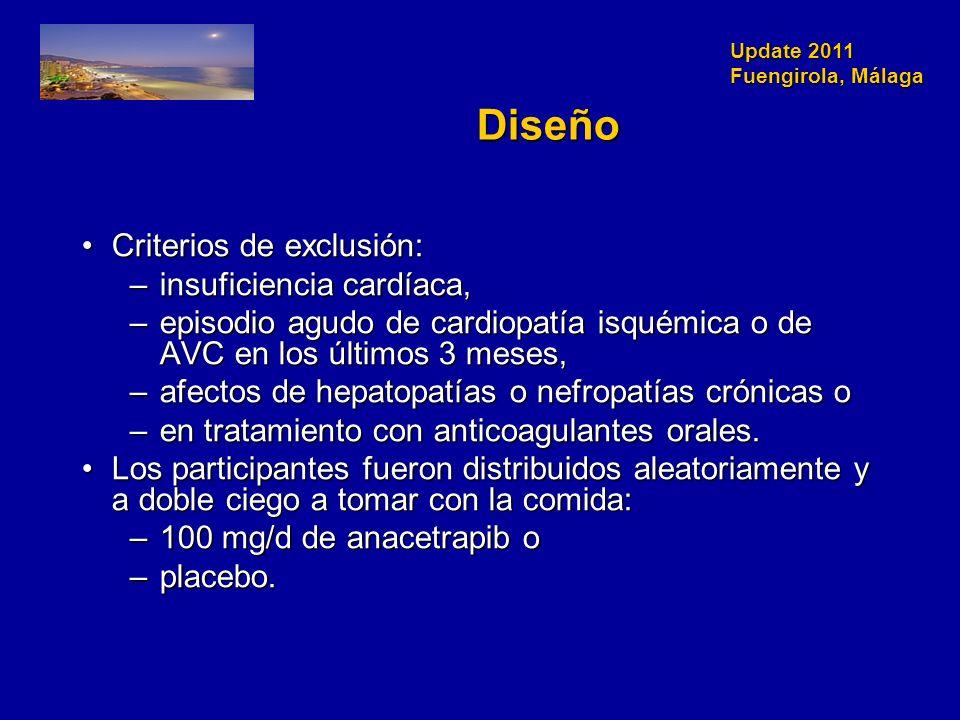 Update 2011 Fuengirola, Málaga Diseño Criterios de exclusión:Criterios de exclusión: –insuficiencia cardíaca, –episodio agudo de cardiopatía isquémica o de AVC en los últimos 3 meses, –afectos de hepatopatías o nefropatías crónicas o –en tratamiento con anticoagulantes orales.