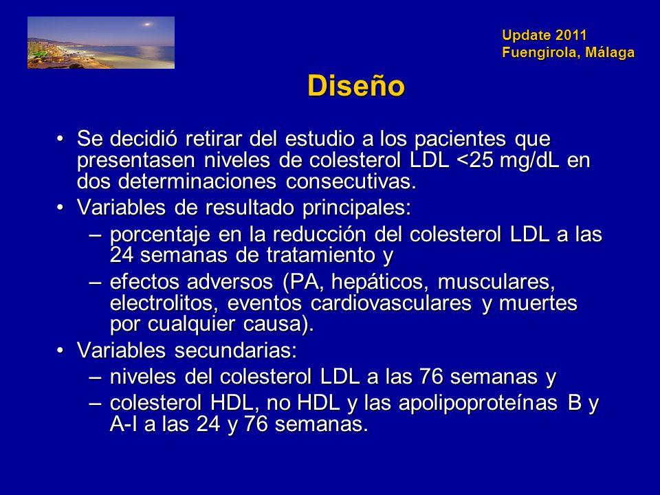 Update 2011 Fuengirola, Málaga Diseño Se decidió retirar del estudio a los pacientes que presentasen niveles de colesterol LDL <25 mg/dL en dos determinaciones consecutivas.Se decidió retirar del estudio a los pacientes que presentasen niveles de colesterol LDL <25 mg/dL en dos determinaciones consecutivas.