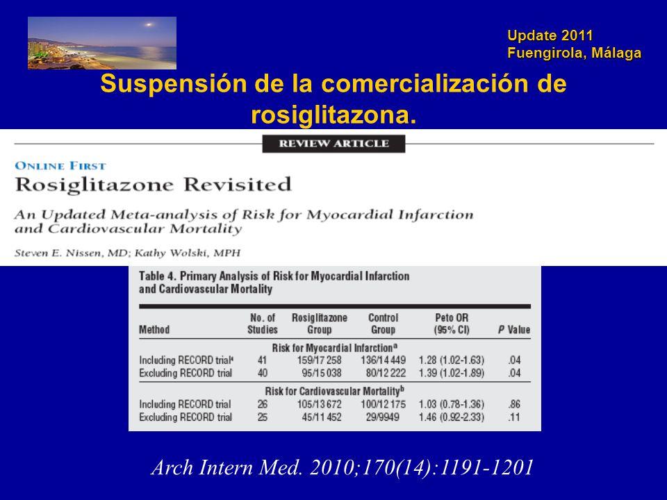 Update 2011 Fuengirola, Málaga Suspensión de la comercialización de rosiglitazona.