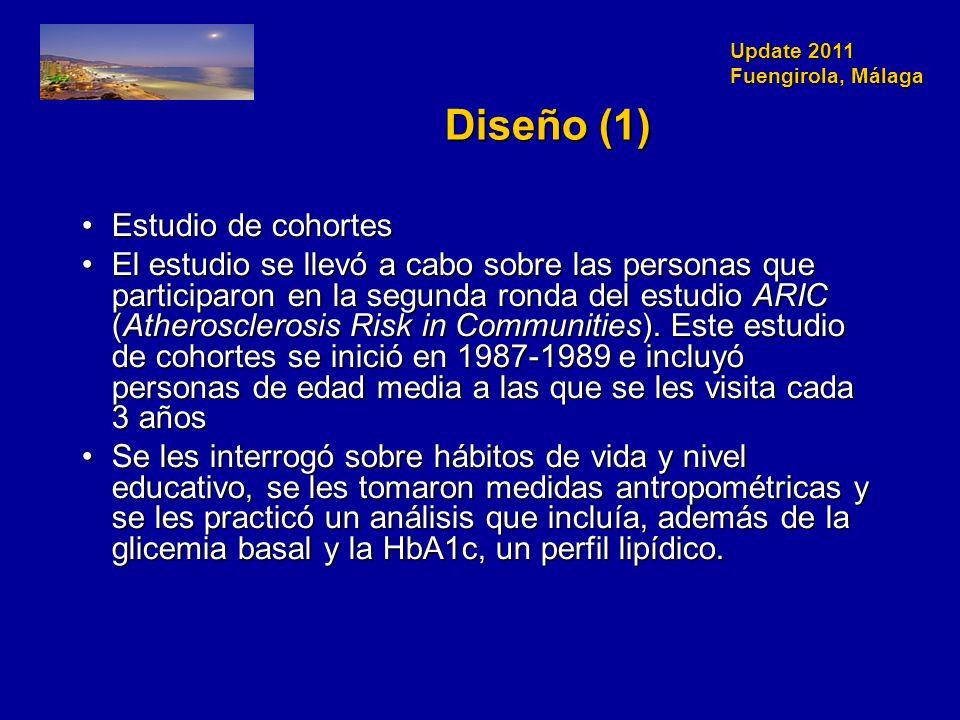 Update 2011 Fuengirola, Málaga Diseño (1) Estudio de cohortesEstudio de cohortes El estudio se llevó a cabo sobre las personas que participaron en la segunda ronda del estudio ARIC (Atherosclerosis Risk in Communities).