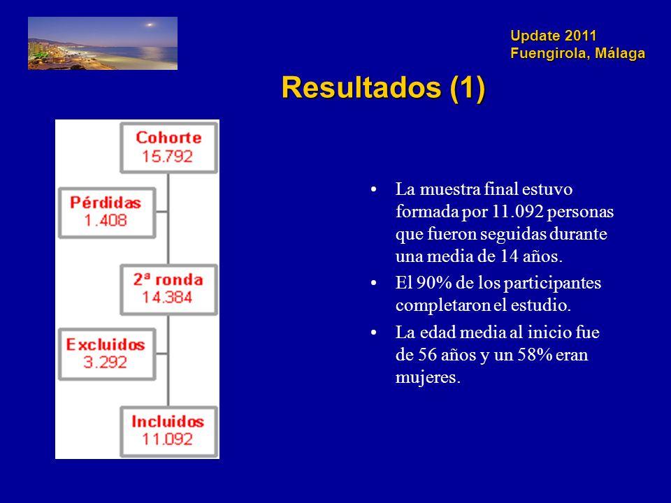 Update 2011 Fuengirola, Málaga Resultados (1) La muestra final estuvo formada por 11.092 personas que fueron seguidas durante una media de 14 años.