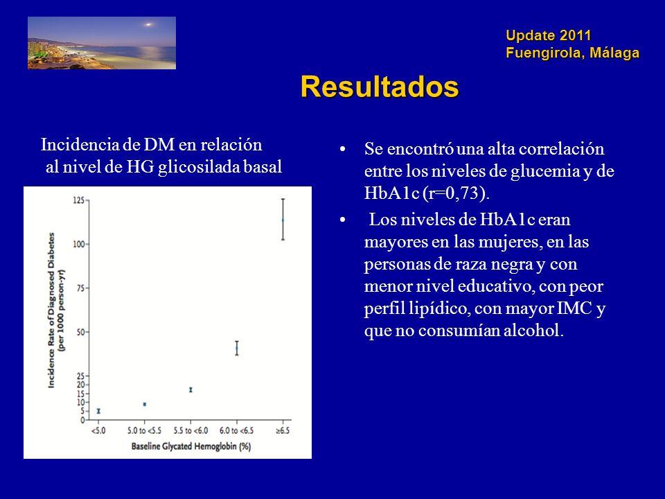Update 2011 Fuengirola, Málaga Resultados Se encontró una alta correlación entre los niveles de glucemia y de HbA1c (r=0,73).
