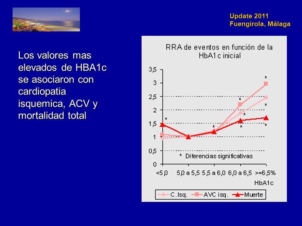 Update 2011 Fuengirola, Málaga Los valores mas elevados de HBA1c se asociaron con cardiopatia isquemica, ACV y mortalidad total