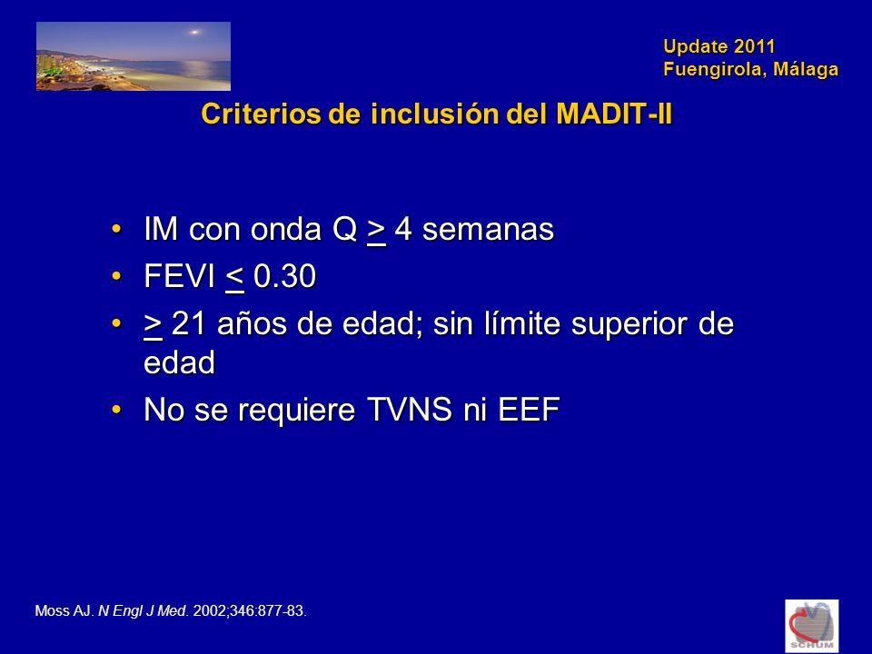 Update 2011 Fuengirola, Málaga Criterios de inclusión del MADIT-II IM con onda Q > 4 semanasIM con onda Q > 4 semanas FEVI < 0.30FEVI < 0.30 > 21 años de edad; sin límite superior de edad> 21 años de edad; sin límite superior de edad No se requiere TVNS ni EEFNo se requiere TVNS ni EEF Moss AJ.
