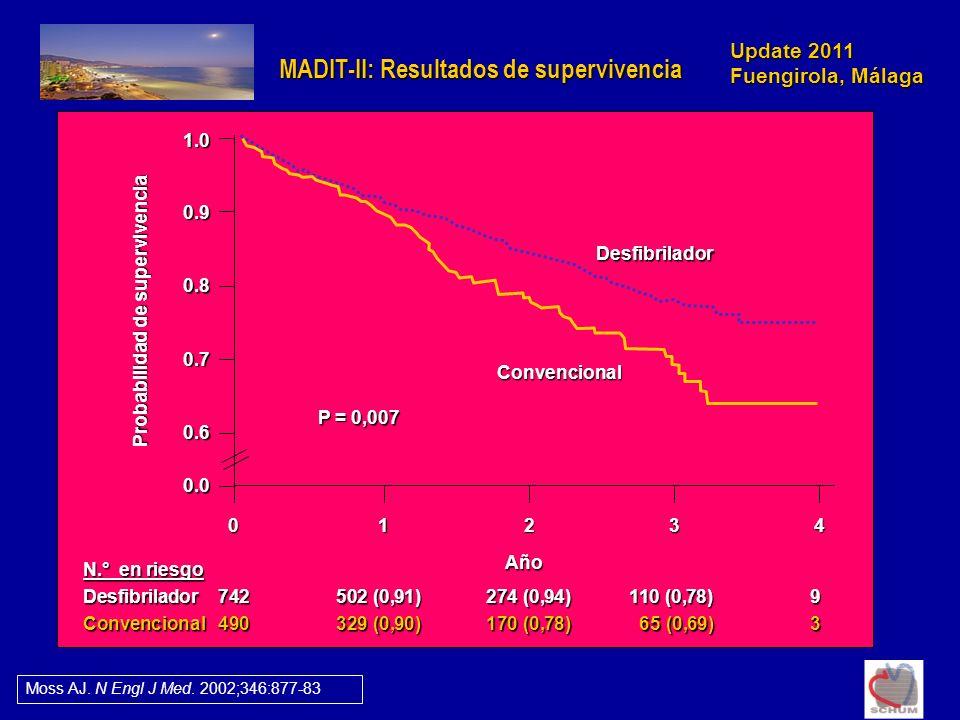 Update 2011 Fuengirola, Málaga N.° en riesgo Desfibrilador 742502 (0,91)274 (0,94)110 (0,78)9 Convencional490329 (0,90)170 (0,78) 65 (0,69)3 Moss AJ.