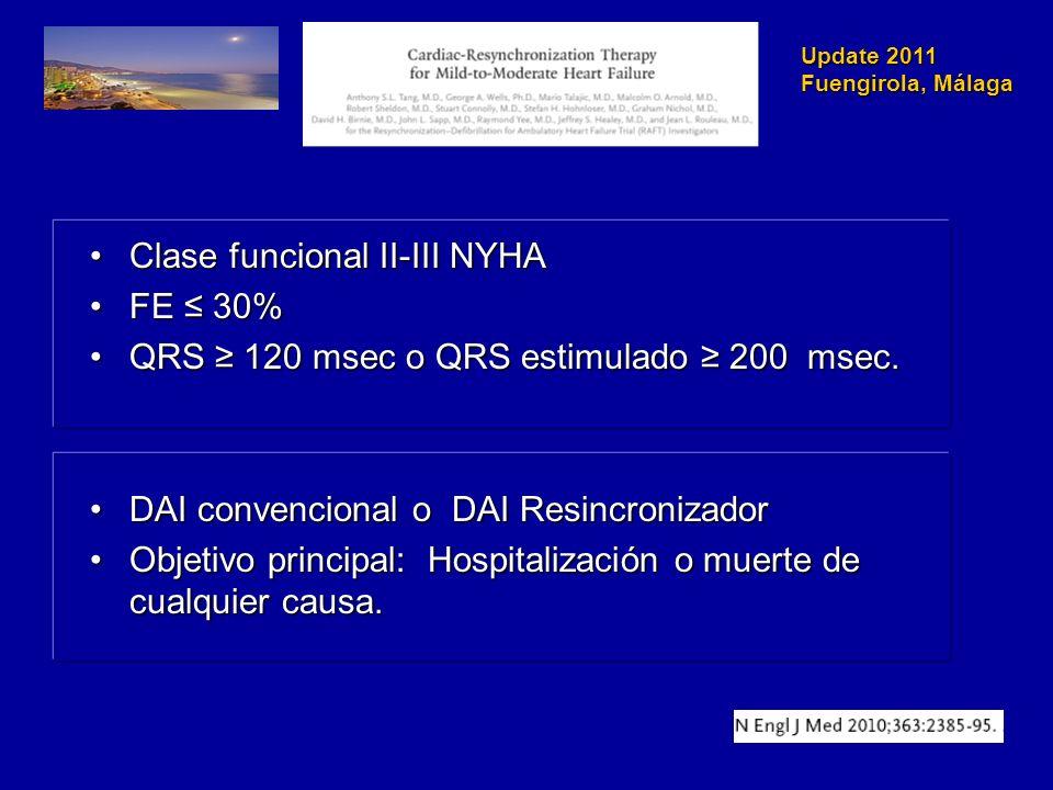 Update 2011 Fuengirola, Málaga Clase funcional II-III NYHAClase funcional II-III NYHA FE 30%FE 30% QRS 120 msec o QRS estimulado 200 msec.QRS 120 msec o QRS estimulado 200 msec.