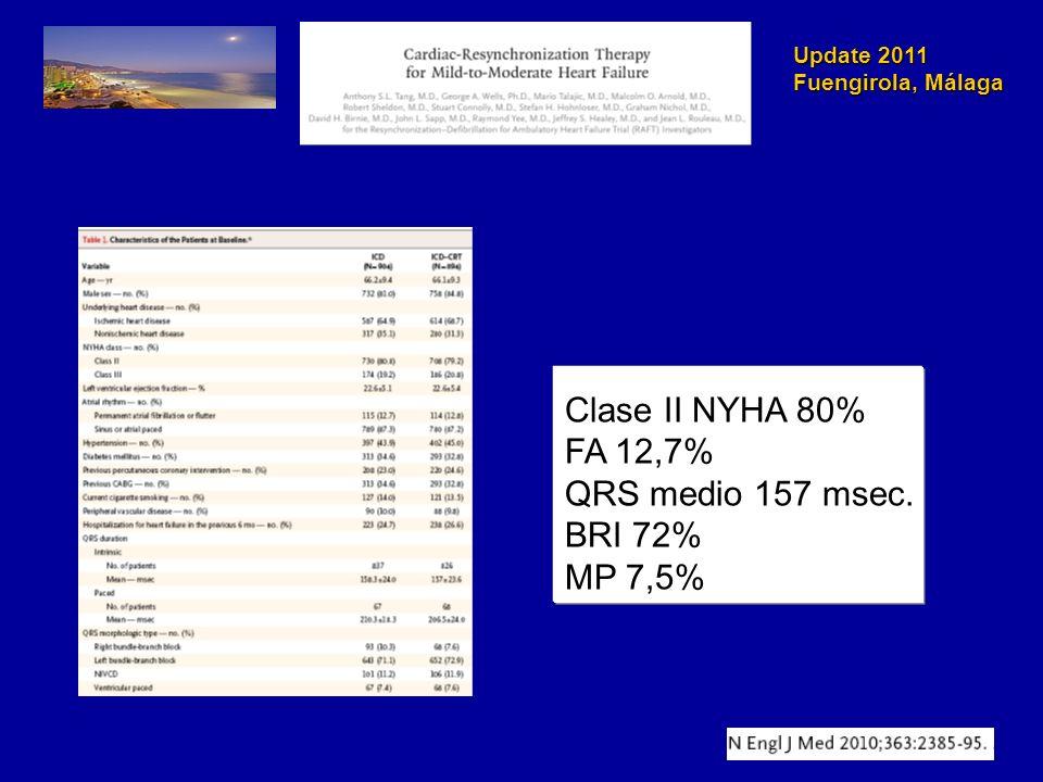 Update 2011 Fuengirola, Málaga Clase II NYHA 80% FA 12,7% QRS medio 157 msec. BRI 72% MP 7,5%
