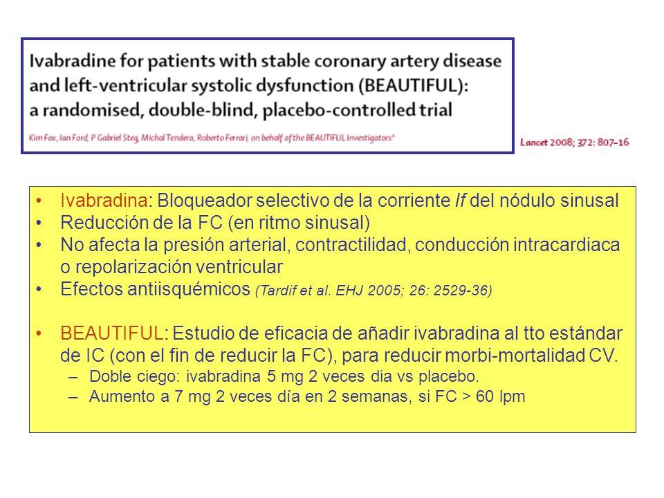 Ivabradina: Bloqueador selectivo de la corriente If del nódulo sinusal Reducción de la FC (en ritmo sinusal) No afecta la presión arterial, contractil